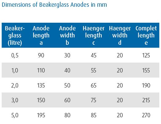 platinode-beakerglass-1